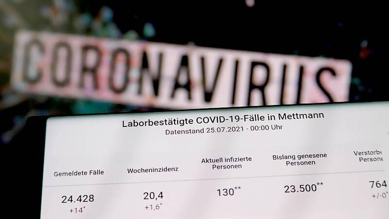 Die Corona-Inzidenz im Kreis Mettmann liegt am heutigen Sonntag bei über 20. Foto: Volkmann